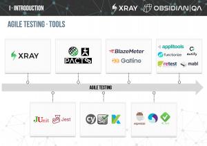 Agile testing tools
