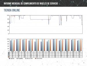 Ejemplo de gráfica de indicadores diarios y mensuales generada por Obsidian