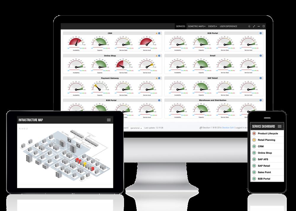 Monitorización inteligente de servicios para alinear TI con el negocio